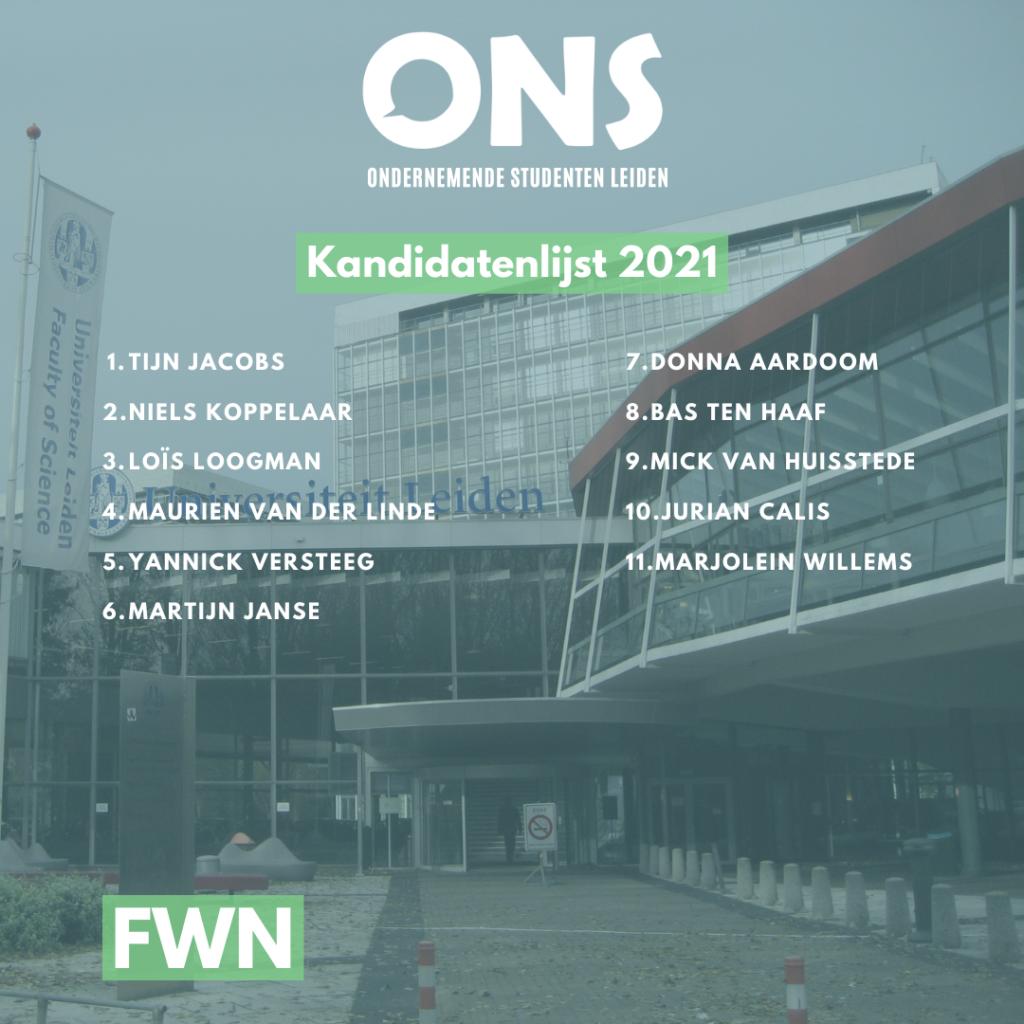 Kandidatenlijst 2021